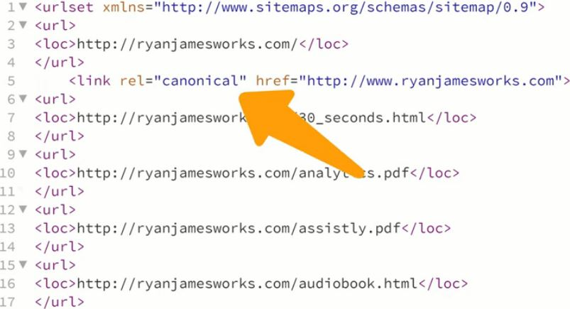 Add Canonical Tag through Sitemap